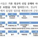 [MBC 계약직 아나운서] 다시, 좋은 친구 MBC로 돌아가기를 바라며