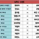 UFC 225 휘태커 VS 로메로 프리뷰 스포티비 나우 생중계