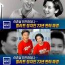 김민석 김자영 이혼 사유 간통 혐의 결과