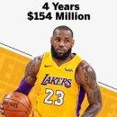 2018/2019 NBA 이야기 르브론 떠난 클리블랜드 캐벌리어스