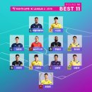 2018 K리그2 베스트11 3회 선정된 김영찬 선수!