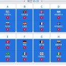 러시아 월드컵 16강 예언