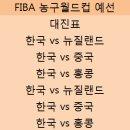 [농구] 2019 FIBA 농구월드컵 예선 일정/결과/대진표(~18.07.01)(영상)*
