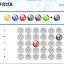 로또 793회 당첨번호, 당첨금!! [나눔 Lotto]