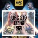UFC 219 대전료 정리