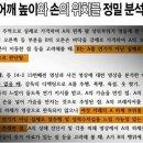 반민정 영상공개, 조덕제 풀영상 논란?