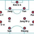 [2018 러시아 월드컵]한국 VS 스웨덴 프리뷰