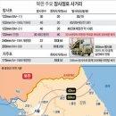 남북장성급군사회담, 북한 장사정포 후방 철수 논의