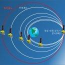 천리안위성 2A호 발사 성공 '세계 3번째 차세대 기상 위성 보유국'
