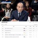 전원책 JTBC 신년특집 토론 논란, 썰전 하차 요구가 쏟아지는 이유