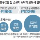 가격 5억→10억 상승, 단독주택 소유자 보유세 변화 추정. 건강보험료 국민연금...