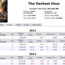 [2011] 다크 아워 - The Darkest Hour