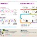 서울역 6.13 아름다운 선거 정보관에서 투표 체험!