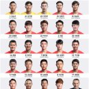 한국 호주 축구국가대표 평가전, 출전선수명단 및 축구 중계 어디 ?