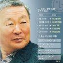 구본무 LG 회장 와병…'후계자' 구광모, 등기이사 선임