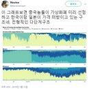 정부 비트코인 규제 외신 반응과 네티즌 반응 (유시민 작가 설명과 정재승 교수 반발)