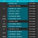 프리미어리그 순위 및 스포티비 편성표(12월 첫째주)