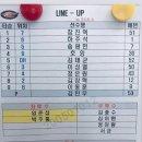 [정보공유] 한화 이글스 VS 주니치 연습경기(02.11) 중계보는 곳