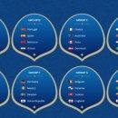 2018 러시아 월드컵 개막식 안내!