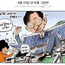 이석수 박근령 사기혐의로 고발, 엄태웅 절묘-노건평 달랐다