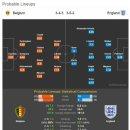 러시아월드컵 34위전 벨기에 잉글랜드 예상 라인업 및 분석
