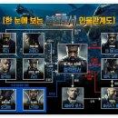 와칸다 포에버, 블랙 팬서(Black Panther)
