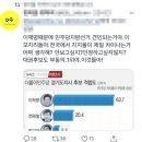 이재명 부인 김혜경 혜경궁 김씨 트위터 논란