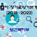 보건복지부, '제2차 장기요양 기본계획' 발표