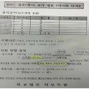 2021학년 경남 사립위탁 합격자 유지범 선생님