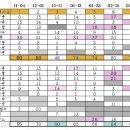 [프로토승부식 23회차][농구] 3월 21일 KB스타즈 대 삼성생명 분석