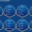 2018 러시아 월드컵 맞이 회원님들과 함께 하는 예측 이벤트