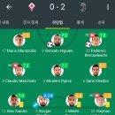 17-18 챔스 16강 1차전 유벤투스 vs 토트넘 프리뷰