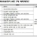 文정부 2년차 '보유세+α' 증세 로드맵 나왔다
