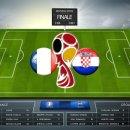 2018 러시아 월드컵 결승(크로아티아 - 프랑스)
