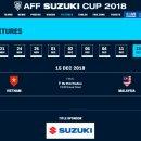 AFF 스즈키컵 결승 2차전 경기중계 및 경기시간