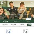 느그개저씨와 미스 메갈라비 회차별 시청률 비교