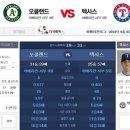 [스포플레이] 6월6일 MLB 경기분석 [텍사스 레인저스 VS 오클랜드 어슬레틱스]