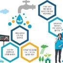 한국수자원공사 [주요사업]