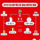 잉글랜드 크로아티아 월드컵 결승은 누가?