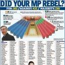 영국 브렉시트 합의안 부결 이유 메이 총리 운명은?