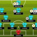 러시아 월드컵 3경기 아이슬란드 크로아티아 분석