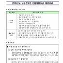 2019 금융감독원 6급 신입직원 채용공고(~7.31)