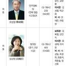 Q. 20대 국회 상임위원회 명단을 알고 싶습니다.