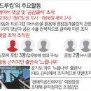 靑, 반나절만에 거짓, 드루킹 측과 김경수·백원우 만나..