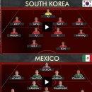 러시아월드컵 대한민국VS멕시코전에서 이영표, 안정환, 박지성 해설이 한 말