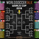 2018 러시아 월드컵 개막식 시간 생중계