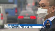 미세먼지, 국내 요인 ↑..비상저감조치 실효성 의문
