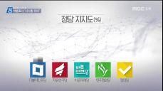 [선택2018, 판세톡톡] MBC 여론조사 충북지사 이시종 49.1%/MBC충북