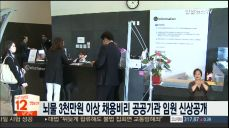 뇌물 3천만원 이상 채용비리 공공기관 임원 신상공개