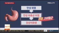 [김지수의 건강 36.5] 한국인 위암 정복, 헬리코박터균 진단·치료에 달렸다